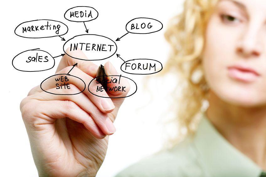 tre motivi per create un blog aziendale
