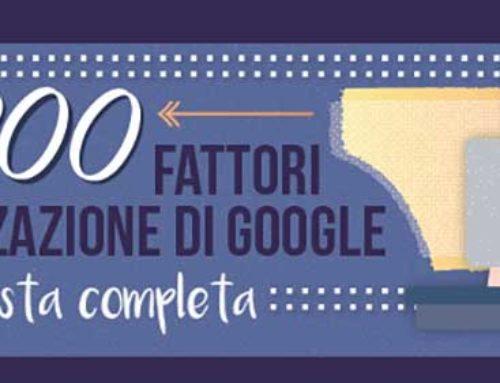 Infografica: i 200 fattori di Ranking di Google