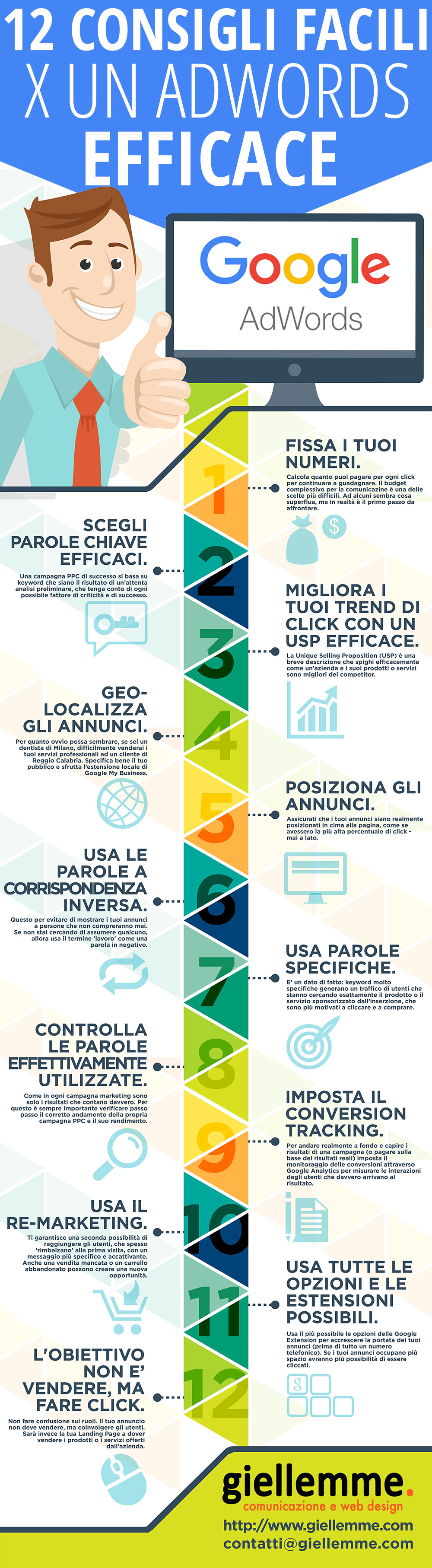 infografica-12-consigli-adwords-efficace